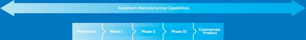 diagram_manufacturing_capabilities